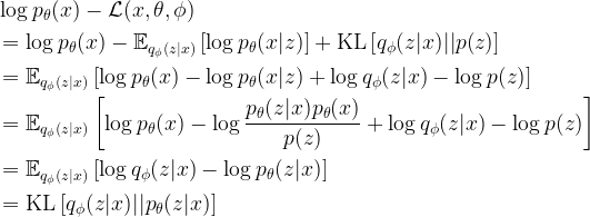 \begin{aligned} &\log p_\theta(x) - \mathcal{L}(x, \theta, \phi)\&=\log p_\theta(x) - \mathbb{E}_{q_\phi(z|x)} \left[ \log p_\theta(x|z) \right] + \text{KL}\left[q_\phi(z|x) || p(z) \right] \&= \mathbb{E}_{q_\phi(z|x)} \left[\log p_\theta(x) - \log p_\theta(x|z) + \log q_\phi(z|x) - \log p(z) \right] \&= \mathbb{E}_{q_\phi(z|x)} \left[\log p_\theta(x) - \log \frac{p_\theta(z|x) {p_\theta(x)}}{p(z)} + \log q_\phi(z|x) - \log p(z) \right] \&= \mathbb{E}_{q_\phi(z|x)} \left[\log q_\phi(z|x) - \log p_\theta(z|x) \right] \&= \text{KL}\left[q_\phi(z|x) || p_\theta(z|x) \right]\end{aligned}