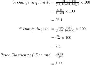 \begin{array}{r @{{}={}} l}\%\;change\;in\;quantity & \frac { { 13,000 }-{ 10,000 } }{ ({ 13,000 }+{ 10,000 })/2 } \times 100 \\[1em] & \frac { 3,000 }{ 11,500 } \times 100 \\[1em] & 26.1 \\[1em] \%\;change\;in\;price & \frac { { \$700 }-{ \$650 } }{ ({ \$700 }+{ \$650 })/2 } \times 100 \\[1em] & \frac { 50 }{ 675 } \times 100 \\[1em] & 7.4 \\[1em] Price\;Elasticity\;of\;Demand & \frac { 26.1\% }{ 7.4\% } \\[1em] & 3.53 \end{array}
