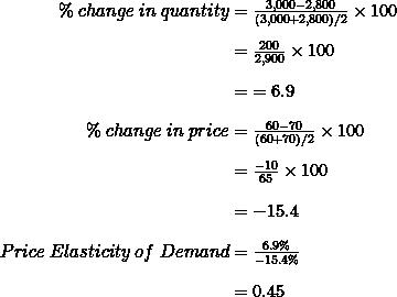 \begin{array}{r @{{}={}} l}\%\;change\;in\;quantity & \frac { { 3,000 }-{ 2,800 } }{ ({ 3,000 }+{ 2,800 })/2 } \times 100 \\[1em] & \frac { 200 }{ 2,900 } \times 100 \\[1em] & = 6.9 \\[1em] \%\;change\;in\;price & \frac { { 60 }-{ 70 } }{ ({ 60 }+{ 70 })/2 } \times 100 \\[1em] & \frac { -10 }{ 65 } \times 100 \\[1em] & -15.4 \\[1em] Price\;Elasticity\;of\;Demand & \frac { 6.9\% }{ -15.4\% } \\[1em] & 0.45 \end{array}