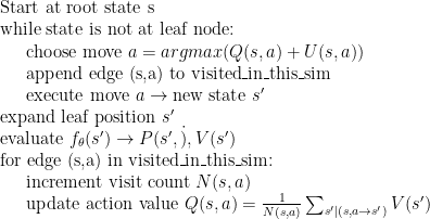 \text{Start at root state s} \ \text{while state is not at leaf node:} \ \indent\text{choose move } a = argmax(Q(s,a) + U(s,a)) \ \indent\text{append edge (s,a) to visited\_in\_this\_sim} \ \indent\text{execute move }a \rightarrow \text{new state }s'\ \text{expand leaf position }s' \ \text{evaluate }f_{\theta}(s') \rightarrow P(s',\dot), V(s') \ \text{for edge (s,a) in visited\_in\_this\_sim:} \ \indent\text{increment visit count }N(s,a)\ \indent\text{update action value }Q(s,a) = \frac{1}{N(s,a)}\sum_{s'|(s,a\rightarrow s')}V(s')