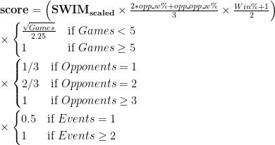 \mathbf{score} = \left( \mathbf{SWIM_{scaled}} \times \frac{2*opp\_w\% + opp\_opp\_w\%}{3} \times \frac{Win\% + 1}{2} \right) \\ \times \begin{cases} \frac{\sqrt{Games}}{2.25} &\text{if } Games < 5 \\ 1 &\text{if } Games \geq 5 \end{cases} \\ \times \begin{cases} 1/3 &\text{if } Opponents = 1 \\ 2/3 &\text{if } Opponents = 2 \\ 1 &\text{if } Opponents \geq 3 \end{cases} \\ \times \begin{cases} 0.5 &\text{if } Events = 1 \\ 1 &\text{if } Events \geq 2 \end{cases}