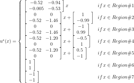 u^*(x) = \left \{ \begin{array}{ll} \left[ \begin{array}{cc} -0.52 & -0.94 \\ -0.005 & -0.53 \end{array} \right] x & if \, x \in Region \#1 \\ \left[ \begin{array}{cc} 0 & 0 \\ -0.52 & -1.46 \end{array} \right] x + \left[ \begin{array}{c} 1 \\ -0.99 \end{array} \right]& if \, x \in Region \#2 \\ \left[ \begin{array}{cc} 0 & 0 \\ -0.52 & -1.46 \end{array} \right] x + \left[ \begin{array}{c} -1 \\ 0.99 \end{array} \right]& if \, x \in Region \#3 \\ \left[ \begin{array}{cc} -0.52 & -1.20 \\ 0 & 0 \end{array} \right] x + \left[ \begin{array}{c} -0.5 \\ 1 \end{array} \right]& if \, x \in Region \#4 \\ \left[ \begin{array}{cc} -0.52 & -1.20 \\ 0 & 0 \end{array} \right] x + \left[ \begin{array}{c} 0.5 \\ -1 \end{array} \right]& if \, x \in Region \#5 \\ \left[ \begin{array}{c} 1 \\ 1 \end{array} \right]& if \, x \in Region \#6 \\ \left[ \begin{array}{c} -1 \\ -1 \end{array} \right]& if \, x \in Region \#7 \end{array}  \right .