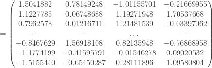 = \begin{pmatrix} 1.5041882 & 0.78149248 & -1.01155701 & -0.21669955 \\ 1.1227785 & 0.06748688 & 1.19271948 & 1.70537668 \\ 0.7962578 & 0.01216711 & 1.21481539 & -0.03397062 \\ \cdots & \cdots & \dots & \cdots \\ -0.8467629 & 1.56918108 & 0.82135948 & -0.76868958 \\ -1.1774199 & -0.41595791 & -0.01546278 & 0.09020532 \\ -1.5155440 & -0.65450287 & 0.28111896 & 1.09580804 \\ \end{pmatrix}