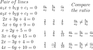 \begin{array}{*{20}{c}} \begin{array}{l}Pair\ of\ lines\\{{a}_{1}}x+{{b}_{1}}y+{{c}_{1}}=0\\{{a}_{2}}x+{{b}_{2}}y+{{c}_{2}}=0\end{array} & {\frac{{{{a}_{1}}}}{{{{a}_{2}}}}} & {\frac{{{{b}_{1}}}}{{{{b}_{2}}}}} & {\frac{{{{c}_{1}}}}{{{{c}_{2}}}}} & \begin{array}{l}Compare\\the\ ratio\end{array} \\ \begin{array}{l}2x+3y+4=0\\5x+6y+9=0\end{array} & {\frac{2}{5}} & {\frac{3}{6}} & {\frac{4}{9}} & {\frac{{{{a}_{1}}}}{{{{a}_{2}}}}\ne \frac{{{{b}_{1}}}}{{{{b}_{2}}}}} \\ \begin{array}{l}x+2y+5=0\\3x+6y+15=0\end{array} & {\frac{1}{3}} & {\frac{2}{6}} & {\frac{5}{{15}}} & {\frac{{{{a}_{1}}}}{{{{a}_{2}}}}=\frac{{{{b}_{1}}}}{{{{b}_{2}}}}=\frac{{{{c}_{1}}}}{{{{c}_{2}}}}} \\ \begin{array}{l}2x-3y+4=0\\4x-6y+10=0\end{array} & {\frac{2}{4}} & {\frac{{-3}}{{-6}}} & {\frac{4}{{10}}} & {\frac{{{{a}_{1}}}}{{{{a}_{2}}}}=\frac{{{{b}_{1}}}}{{{{b}_{2}}}}\ne \frac{{{{c}_{1}}}}{{{{c}_{2}}}}} \end{array}