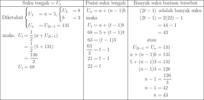 \begin{array}{|c|c|c|}\hline \textrm{Suku tengah}=U_{t}&\textrm{Posisi suku tengah}&\textrm{Banyak suku barisan tersebut}\\\hline \begin{aligned}\textrm{Diketahui}&\begin{cases} U_{1} & =a=5,\begin{cases} U_{2} & =8 \\ b & =3 \end{cases} \\ U_{n} & =U_{2t-1}=131 \end{cases}\\ \textrm{maka},\: \: U_{t}&=\displaystyle \frac{1}{2}\left ( a+U_{2t-1} \right )\\ &=\displaystyle \frac{1}{2}\left ( 5+131 \right )\\ &=\displaystyle \frac{136}{2}\\ U_{t}&=68\\ &\\ &\\ &\\ & \end{aligned}&\begin{aligned}U_{n}&=a+(n-1)b\\ \textrm{ma}&\textrm{ka}\\ U_{t}&=a+(t-1)b\\ 68&=5+(t-1)3\\ 63&=(t-1)3\\ \displaystyle \frac{63}{3}&=t-1\\ 21&=t-1\\ 22&=t\\ &\\ &\\ &\\ & \end{aligned}&\begin{aligned}\left (2t-1 \right )&\: \: \textrm{adalah banyak suku}\\ \left (2t-1 \right )&=2(22)-1\\ &=44-1\\ &=43\\ \textrm{atau}&\\ U_{2t-1}=U_{n}&=131\\ a+(n-1)b&=131\\ 5+(n-1)3&=131\\ (n-1)3&=126\\ n-1&=\displaystyle \frac{126}{3}\\ n-1&=42\\ n&=43\end{aligned}\\\hline \end{array}