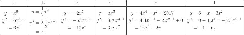 \begin{array}{|c|c|c|c|c|c|}\hline \textrm{a}&\textrm{b}&\textrm{c}&\textrm{d}&\textrm{e}&\textrm{f}\\\hline \begin{aligned}y&=x^{6}\\ {y}\: '&=6x^{6-1}\\ &=6x^{5} \end{aligned}&\begin{aligned}y&=\displaystyle \frac{1}{2}x^{2}\\ {y}\: '&=2.\displaystyle \frac{1}{2}x^{2-1}\\ &=x \end{aligned}&\begin{aligned}y&=-2x^{5}\\ {y}\: '&=-5.2x^{5-1}\\ &=-10x^{4} \end{aligned}&\begin{aligned}y&=ax^{3}\\ {y}\: '&=3.a.x^{3-1}\\ &=3.a.x^{2} \end{aligned}&\begin{aligned}y&=4x^{4}-x^{2}+2017\\ {y}\: '&=4.4x^{4-1}-2.x^{2-1}+0\\ &=16x^{3}-2x \end{aligned}&\begin{aligned}y&=6-x-3x^{2}\\ {y}\: '&=0-1.x^{1-1}-2.3x^{2-1}\\ &=-1-6x \end{aligned}\\\hline \end{array}