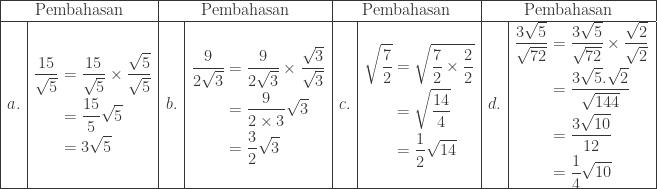 \begin{array}{|c|l|c|l|c|l|c|l|}\hline \multicolumn{2}{|c|}{\textrm{Pembahasan}}&\multicolumn{2}{|c|}{\textrm{Pembahasan}}&\multicolumn{2}{|c|}{\textrm{Pembahasan}}&\multicolumn{2}{|c|}{\textrm{Pembahasan}}\\\hline a.&\begin{aligned}\displaystyle \frac{15}{\sqrt{5}}&=\displaystyle \frac{15}{\sqrt{5}}\times \frac{\sqrt{5}}{\sqrt{5}}\\ &=\displaystyle \frac{15}{5}\sqrt{5}\\ &=3\sqrt{5} \end{aligned}&b.&\begin{aligned}\displaystyle \frac{9}{2\sqrt{3}}&=\displaystyle \frac{9}{2\sqrt{3}}\times \frac{\sqrt{3}}{\sqrt{3}}\\ &=\displaystyle \frac{9}{2\times 3}\sqrt{3}\\ &=\displaystyle \frac{3}{2}\sqrt{3} \end{aligned}&c.&\begin{aligned}\displaystyle \sqrt{\frac{7}{2}}&=\displaystyle \sqrt{\frac{7}{2}\times \frac{2}{2}}\\ &=\displaystyle \sqrt{\frac{14}{4}}\\ &=\displaystyle \frac{1}{2}\sqrt{14} \end{aligned}&d.&\begin{aligned}\displaystyle \frac{3\sqrt{5}}{\sqrt{72}}&=\displaystyle \frac{3\sqrt{5}}{\sqrt{72}}\times \frac{\sqrt{2}}{\sqrt{2}}\\ &=\displaystyle \frac{3\sqrt{5}.\sqrt{2}}{\sqrt{144}}\\ &=\displaystyle \frac{3\sqrt{10}}{12}\\ &=\displaystyle \frac{1}{4}\sqrt{10} \end{aligned} \\\hline \end{array}