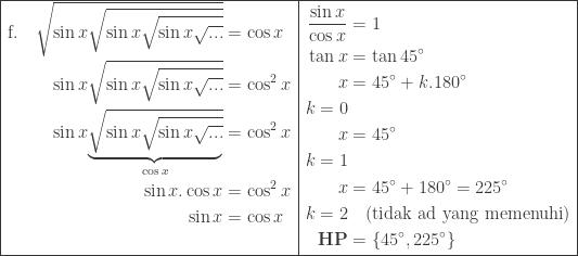 \begin{array}{|l|l|}\hline \begin{aligned}\textrm{f}.\quad \sqrt{\sin x\sqrt{\sin x\sqrt{\sin x\sqrt{...}}}}&=\cos x\ \sin x\sqrt{\sin x\sqrt{\sin x\sqrt{...}}}&=\cos^{2} x\ \sin x\underset{\cos x}{\underbrace{\sqrt{\sin x\sqrt{\sin x\sqrt{...}}}}}&=\cos^{2} x\ \sin x.\cos x&=\cos ^{2}x\ \sin x&=\cos x\ & \end{aligned}&\begin{aligned}\displaystyle \frac{\sin x}{\cos x}&=1\ \tan x&=\tan 45^{\circ}\ x&=45^{\circ}+k.180^{\circ}\ k=0&\ x&=45^{\circ}\ k=1&\ x&=45^{\circ}+180^{\circ}=225^{\circ}\ k=2&\quad (\textrm{tidak ad yang memenuhi})\ \textbf{HP}&=\left \{45^{\circ},225^{\circ} \right \} \end{aligned}\\hline \end{array}