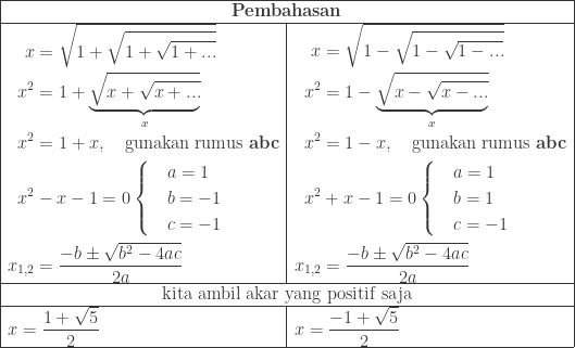 \begin{array}{|l|l|}\hline \multicolumn{2}{|c|}{\textbf{Pembahasan}}\\\hline \begin{aligned}x&=\sqrt{1+\sqrt{1+\sqrt{1+...}}}\\ x^{2}&=1+\underset{x}{\underbrace{\sqrt{x+\sqrt{x+...}}}}\\ x^{2}&=1+x,\quad \textrm{gunakan rumus \textbf{abc}}\\ x^{2}&-x-1=0\begin{cases} & a=1 \\ & b=-1 \\ & c=-1 \end{cases}\\ x_{1,2}&=\displaystyle \frac{-b\pm \sqrt{b^{2}-4ac}}{2a} \end{aligned}&\begin{aligned}x&=\sqrt{1-\sqrt{1-\sqrt{1-...}}}\\ x^{2}&=1-\underset{x}{\underbrace{\sqrt{x-\sqrt{x-...}}}}\\ x^{2}&=1-x,\quad \textrm{gunakan rumus \textbf{abc}}\\ x^{2}&+x-1=0\begin{cases} & a=1 \\ & b=1 \\ & c=-1 \end{cases}\\ x_{1,2}&=\displaystyle \frac{-b\pm \sqrt{b^{2}-4ac}}{2a} \end{aligned}\\\hline \multicolumn{2}{|c|}{\textrm{kita ambil akar yang positif saja}}\\\hline x=\displaystyle \frac{1+\sqrt{5}}{2}&x=\displaystyle \frac{-1+\sqrt{5}}{2}\\\hline \end{array}\\