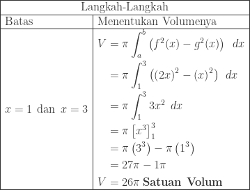\begin{array}{|l|l|}\hline \multicolumn{2}{|c|}{\textrm{Langkah-Langkah}}\\hline \textrm{Batas}&\textrm{Menentukan Volumenya}\\hline x=1\: \: \textrm{dan}\: \: x=3&\begin{aligned}V&=\displaystyle \pi \int_{a}^{b}\left ( f^{2}(x)-g^{2}(x) \right )\: \: dx\ &=\displaystyle \pi \int_{1}^{3}\left ( \left ( 2x \right )^{2}-\left ( x \right )^{2} \right )\: \: dx\ &=\displaystyle \pi \int_{1}^{3}3x^{2}\: \: dx\ &=\displaystyle \pi \left [ x^{3} \right ]_{1}^{3}\ &=\displaystyle \pi \left ( 3^{3} \right )-\pi \left ( 1^{3} \right )\ &=27\pi -1\pi \ V&=26\pi\: \textbf{Satuan Volum} \end{aligned}\\hline \end{array}