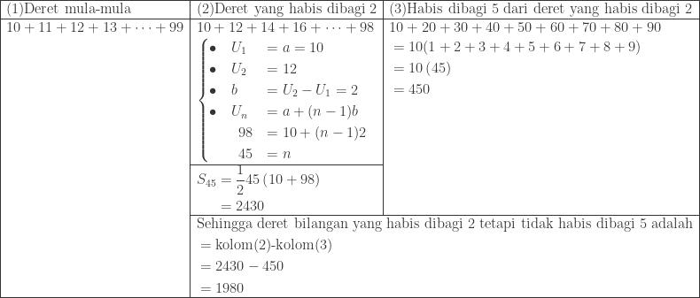 \begin{array}{|l|l|l|}\hline (1 )\textrm{Deret mula-mula}&(2 )\textrm{Deret yang habis dibagi 2}&(3)\textrm{Habis dibagi 5 dari deret yang habis dibagi 2}\\hline 10+11+12+13+\cdots +99&10+12+14+16+\cdots +98&10+20+30+40+50+60+70+80+90\ &\begin{cases} \bullet \quad U_{1} & =a=10\ \bullet \quad U_{2} & =12 \ \bullet \quad b&=U_{2}-U_{1}=2\ \bullet \quad U_{n} & =a+(n-1)b\ \qquad 98&=10+(n-1)2\ \qquad 45&=n \end{cases}&\begin{aligned}&=10(1+2+3+4+5+6+7+8+9)\ &=10\left ( 45 \right )\ &=450\ &\ &\ & \end{aligned}\\cline{2-2} &\begin{aligned}S_{45}&=\frac{1}{2}45\left ( 10+98 \right )\ &=2430 \end{aligned}&\\cline{2-3} &\multicolumn{2}{|l|}{\begin{aligned}&\textrm{Sehingga deret bilangan yang habis dibagi 2 tetapi tidak habis dibagi 5 adalah}\ &=\textrm{kolom(2)-kolom(3)}\ &=2430-450\ &=1980 \end{aligned}}\\hline \end{array}