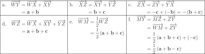 \begin{array}{ l l l }\hline \begin{aligned}\textrm{a}.\quad \overrightarrow{WY}&=\overrightarrow{WX}+\overrightarrow{XY}\\ &=\textbf{a}+\textbf{b} \end{aligned}&\begin{aligned}\textrm{b}.\quad \overrightarrow{XZ}&=\overrightarrow{XY}+\overrightarrow{YZ}\\ &=\textbf{b}+\textbf{c} \end{aligned}&\begin{aligned}\textrm{c}.\quad \overrightarrow{ZX}&=\overrightarrow{ZY}+\overrightarrow{YX}\\ &=-\textbf{c}+\left (-\textbf{b} \right )=-\left ( \textbf{b}+\textbf{c} \right ) \end{aligned}\\\hline \begin{aligned}\textrm{d}.\quad \overrightarrow{WZ}&=\overrightarrow{WX}+\overrightarrow{XY}+\overrightarrow{YZ}\\ &=\textbf{a}+\textbf{b}+\textbf{c}\\ &\\ & \end{aligned}&\begin{aligned}\textrm{e}.\quad \overrightarrow{WM}&=\displaystyle \frac{1}{2}\overrightarrow{WZ}\\ &=\displaystyle \frac{1}{2}\left ( \textbf{a}+\textbf{b}+\textbf{c} \right )\\ &\\ & \end{aligned}&\begin{aligned}\textrm{f}.\quad \overrightarrow{MY}&=\overrightarrow{MZ}+\overrightarrow{ZY}\\ &=\overrightarrow{WM}+\overrightarrow{ZY}\\ &=\displaystyle \frac{1}{2}\left ( \textbf{a}+\textbf{b}+\textbf{c} \right )+\left ( -\textbf{c} \right )\\ &=\displaystyle \frac{1}{2}\left ( \textbf{a}+\textbf{b}-\textbf{c} \right ) \end{aligned}\\\hline \end{array}
