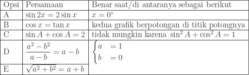 \begin{array}{ l l l }\hline \textrm{Opsi}&\textrm{Persamaan}&\textrm{Benar saat/di antaranya sebagai berikut}\\\hline \textrm{A}&\sin 2x=2\sin x&x=0^{\circ}\\\hline \textrm{B}&\cos x=\tan x&\textrm{kedua grafik berpotongan di titik potongnya}\\\hline \textrm{C}&\sin A+\cos A=2&\textrm{tidak mungkin karena}\: \sin ^{2}A+\cos ^{2}A=1\\\hline \textrm{D}&\displaystyle \frac{a^{2}-b^{2}}{a-b}=a-b&\begin{cases} a & =1\\ b & =0 \end{cases}\\\cline{1-2} \textrm{E}&\displaystyle \sqrt{a^{2}+b^{2}}=a+b&\\\hline \end{array}