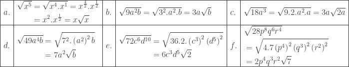 \begin{array}{|l|l|l|l|l|l|}\hline a.&\begin{aligned}\sqrt{x^{5}}&=\sqrt{x^{4}.x^{1}}=x^{\frac{4}{2}}.x^{\frac{1}{2}}\ &=x^{2}.x^{\frac{1}{2}}=x\sqrt{x} \end{aligned}&b.&\sqrt{9a^{2}b}=\sqrt{3^{2}.a^{2}.b}=3a\sqrt{b}&c.&\sqrt{18a^{3}}=\sqrt{9.2.a^{2}.a}=3a\sqrt{2a}\\hline d.&\begin{aligned}\sqrt{49a^{4}b}&=\sqrt{7^{2}.\left ( a^{2} \right )^{2}b}\ &=7a^{2}\sqrt{b} \end{aligned}&e.&\begin{aligned}\sqrt{72c^{6}d^{10}}&=\sqrt{36.2.\left ( c^{3} \right )^{2}\left ( d^{5} \right )^{2}}\ &=6c^{3}d^{5}\sqrt{2} \end{aligned}&f.&\begin{aligned}\displaystyle &\sqrt{28p^{8}q^{6}r^{4}}\ &=\sqrt{4.7\left ( p^{4} \right )^{2}\left ( q^{3} \right )^{2}\left ( r^{2} \right )^{2}}\ &=2p^{4}q^{3}r^{2}\sqrt{7}\end{aligned}\\hline \end{array}