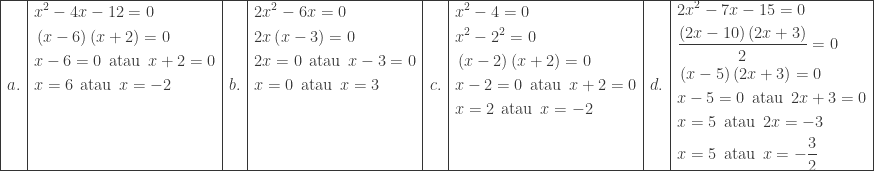\begin{array}{|l|l|l|l|l|l|l|l|}\hline a.&\begin{aligned}&x^{2}-4x-12=0\\ &\left ( x-6 \right )\left ( x+2 \right )=0\\ &x-6=0\: \: \textrm{atau}\: \: x+2=0\\ &x=6\: \: \textrm{atau}\: \: x=-2\\ &\\ &\\ & \end{aligned}&b.&\begin{aligned}&2x^{2}-6x=0\\ &2x\left ( x-3 \right )=0\\ &2x=0\: \: \textrm{atau}\: \: x-3=0\\ &x=0\: \: \textrm{atau}\: \: x=3\\ &\\ &\\ & \end{aligned}&c.&\begin{aligned}&x^{2}-4=0\\ &x^{2}-2^{2}=0\\ &\left ( x-2 \right )\left ( x+2 \right )=0\\ &x-2=0\: \: \textrm{atau}\: \: x+2=0\\ &x=2\: \: \textrm{atau}\: \: x=-2\\ &\\ & \end{aligned}&d.&\begin{aligned}&2x^{2}-7x-15=0\\ &\frac{\left ( 2x-10 \right )\left ( 2x+3 \right )}{2}=0\\ &\left ( x-5 \right )\left ( 2x+3 \right )=0\\ &x-5=0\: \: \textrm{atau}\: \: 2x+3=0\\ &x=5\: \: \textrm{atau}\: \: 2x=-3\\ &x=5\: \: \textrm{atau}\: \: x=-\frac{3}{2} \end{aligned}\\\hline \end{array}