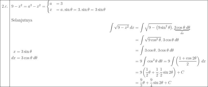 \begin{array}{ l ll }\hline 2.c.&9-x^{2}=a^{2}-x^{2}=\begin{cases} a & =3 \\ x & = a.\sin \theta =3.\sin \theta =3\sin \theta \end{cases}&\\ &&\\&\textrm{Selanjutnya}&\\ &\begin{aligned}x&=3\sin \theta \\ dx&=3\cos \theta \: d\theta \end{aligned}&\begin{aligned}\int \displaystyle \sqrt{9-x^{2}}\: dx&=\int \sqrt{9-\left ( 9\sin ^{2}\theta \right )}.\: \underset{dx}{\underbrace{3\cos \theta \: d\theta}} \\ &=\int \sqrt{9\cos ^{2}\theta }.\: 3\cos \theta \: d\theta\\ &=\int 3\cos \theta .\: 3\cos \theta \: d\theta\\ &=9\int \cos ^{2}\theta \: d\theta =9\int \left ( \displaystyle \frac{1 +\cos 2\theta }{2} \right )\: dx\\ &=9\left ( \displaystyle \frac{1}{2}\theta +\frac{1}{2}.\frac{1}{2}\sin 2\theta \right )+C\\ &=\displaystyle \frac{9}{2}\theta +\displaystyle \frac{9}{4}\sin 2\theta +C \end{aligned}\\\hline \end{array}
