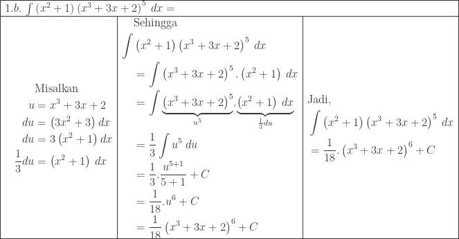 \begin{array}{ ll l l }\hline \multicolumn{4}{ l }{1.b.\: \int \left ( x^{2}+1 \right )\left ( x^{3}+3x+2 \right )^{5}\: dx=}\\\hline &\begin{aligned}&\textrm{Misalkan}\\ u&=x^{3}+3x+2\\ du&=\left (3x^{2}+3 \right ) dx\\ du&=3\left ( x^{2}+1 \right )dx\\ \displaystyle \frac{1}{3}du&=\left ( x^{2}+1 \right )\: dx \end{aligned}&\begin{aligned}&\textrm{Sehingga}\\ \int &\left ( x^{2}+1 \right )\left ( x^{3}+3x+2 \right )^{5}\: dx\\&=\int \left ( x^{3}+3x+2 \right )^{5}.\left ( x^{2}+1 \right )\: dx\\ &=\int \underset{u^{5}}{\underbrace{\left ( x^{3}+3x+2 \right )^{5}}}.\underset{\frac{1}{3}du}{\underbrace{\left ( x^{2}+1 \right )\: dx}}\\ &=\displaystyle \frac{1}{3}\int u^{5}\: du\\ &=\displaystyle \frac{1}{3}.\displaystyle \frac{u^{5+1}}{5+1}+C\\ &=\displaystyle \frac{1}{18}.u^{6}+C\\ &=\displaystyle \frac{1}{18}\left ( x^{3}+3x+2 \right )^{6}+C\end{aligned}&\begin{aligned}&\textrm{Jadi},\\ &\int \left ( x^{2}+1 \right )\left ( x^{3}+3x+2 \right )^{5}\: dx\\ &=\displaystyle \frac{1}{18}.\left ( x^{3}+3x+2 \right )^{6}+C \end{aligned}\\\hline \end{array}