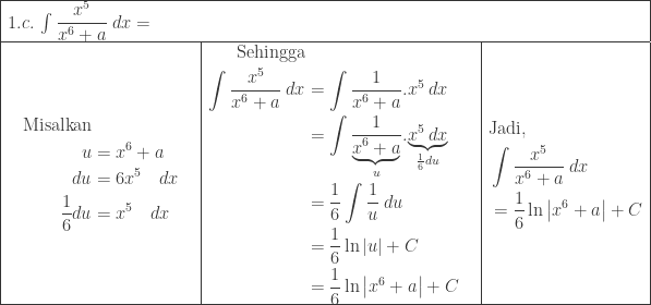 \begin{array}{ ll l l }\hline \multicolumn{4}{ l }{1.c.\: \int \displaystyle \frac{x^{5}}{x^{6}+a}\: dx=}\\\hline &\begin{aligned}\textrm{Misalkan}\\ u&=x^{6}+a\\ du&=6x^{5}\quad dx\\ \displaystyle \frac{1}{6}du&=x^{5}\quad dx \end{aligned}&\begin{aligned}\textrm{Sehingga}\\ \int \displaystyle \frac{x^{5}}{x^{6}+a}\: dx&=\int \displaystyle \frac{1}{x^{6}+a}.x^{5}\: dx\\ &=\int \displaystyle \frac{1}{\underset{u}{\underbrace{x^{6}+a}}}.\underset{\frac{1}{6}du}{\underbrace{x^{5}\: dx}}\\ &=\displaystyle \frac{1}{6}\int \frac{1}{u}\: du\\ &=\displaystyle \frac{1}{6}\ln \left   u \right  +C\\ &=\displaystyle \frac{1}{6}\ln \left   x^{6}+a \right  +C\end{aligned}&\begin{aligned}&\textrm{Jadi},\\ &\int \displaystyle \frac{x^{5}}{x^{6}+a}\: dx\\ &=\displaystyle \frac{1}{6}\ln \left   x^{6}+a \right  +C \end{aligned}\\\hline \end{array}