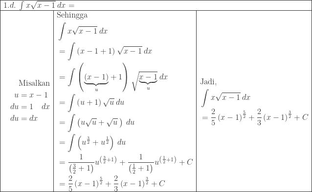 \begin{array}{ ll l l }\hline \multicolumn{4}{ l }{1.d.\: \int x\sqrt{x-1}\: dx=}\\\hline &\begin{aligned}&\textrm{Misalkan}\\ u&=x-1\\ du&=1\quad dx\\ du&=dx \end{aligned}&\begin{aligned}&\textrm{Sehingga}\\ &\int x\sqrt{x-1}\: dx\\&=\int \left ( x-1+1 \right )\sqrt{x-1}\: dx\\ &=\int \left ( \underset{u}{\underbrace{\left (x-1 \right )}}+1 \right )\sqrt{\underset{u}{\underbrace{x-1}}}\: dx \\ &=\int \left ( u+1 \right )\sqrt{u}\: du\\ &=\int \left (u\sqrt{u}+\sqrt{u}\: \right )\: du\\ &=\int \left (u^{\frac{3}{2}}+u^{\frac{1}{2}} \right )\: du\\ &=\displaystyle \frac{1}{\left ( \frac{3}{2}+1 \right )}u^{\left (\frac{3}{2}+1 \right )}+\displaystyle \frac{1}{\left (\frac{1}{2}+1 \right )}u^{\left (\frac{1}{2}+1 \right )}+C\\ &=\displaystyle \frac{2}{5}\left ( x-1 \right )^{\frac{5}{2}}+\displaystyle \frac{2}{3}\left ( x-1 \right )^{\frac{3}{2}}+C\end{aligned}&\begin{aligned}&\textrm{Jadi},\\ &\int x\sqrt{x-1}\: dx\\ &=\displaystyle \frac{2}{5}\left ( x-1 \right )^{\frac{5}{2}}+\displaystyle \frac{2}{3}\left ( x-1 \right )^{\frac{3}{2}}+C \end{aligned}\\\hline \end{array}