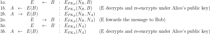 \begin{array}{cccccrcll} 1a. &  & & E &\leftarrow & B & : & E_{PK_E}(N_B,B) \\1b. & A &\leftarrow & E(B) & &  & : & E_{PK_A}(N_B,B)& \mbox{(E decrypts and re-encrypts under Alice's public key)}\\ 2b. & A & \rightarrow & E(B) & & & : & E_{PK_B}(N_B,N_A) \\ 2a. & & & E & \rightarrow & B & : & E_{PK_B}(N_B,N_A) & \mbox{(E fowards the message to Bob)} \\3a. & & & E & \leftarrow & B & : & E_{PK_E}(N_A)\\3b. & A  & \leftarrow& E(B) && & : & E_{PK_A}(N_A) & \mbox{(E decrypts and re-encrypts under Alice's public key)}\end{array}