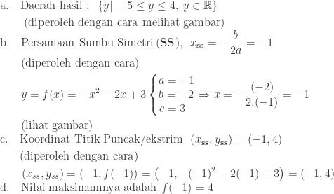 \begin{array}{ll}\\ \begin{aligned}\textrm{a}.\quad &\textrm{Daerah hasil}:\: \: \left \{ y -5\leq y\leq 4,\: y\in \mathbb{R} \right \}\\ &\textrm{ (diperoleh dengan cara melihat gambar) } \end{aligned}\\ \begin{aligned}\textrm{b}.\quad &\textrm{Persamaan Sumbu Simetri}\: (\textbf{SS}),\: \: x_{\textbf{ss}}=-\frac{b}{2a}=-1\\ &\textrm{(diperoleh dengan cara)}\\ &y=f(x)=-x^{2}-2x+3\left\{\begin{matrix} a=-1\\ b=-2\\ c=3\: \: \: \end{matrix}\right.\Rightarrow x=-\frac{(-2)}{2.(-1)}=-1\\ &\textrm{(lihat gambar)}\end{aligned}\\ \begin{aligned}\textrm{c}.\quad &\textrm{Koordinat Titik Puncak/ekstrim}\: \: \left ( x_{\textbf{ss}},y_{\textbf{ss}} \right )=\left ( -1,4 \right )\\ &(\textrm{diperoleh dengan cara})\\ &\left ( x_{ss},y_{ss} \right )=\left ( -1,f(-1) \right )=\left ( -1,-(-1)^{2}-2(-1)+3 \right )=(-1,4)\end{aligned}\\ \begin{aligned}\textrm{d}.\quad &\textrm{Nilai maksimumnya adalah}\: \: f(-1)=4 \end{aligned} \end{array}