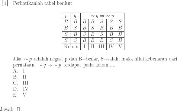 \begin{array}{ll}\\ \fbox{4}.&\textrm{Perhatikanlah tabel berikut}\\ &\\ &\qquad\qquad\qquad\qquad\qquad \begin{array}{ c c c c c c c }\hline p&q&\multicolumn{5}{c }{\sim q\Rightarrow \: \sim p}\\\hline B&B&B&B&S&S&S\\\hline B&S&B&S&B&B&B\\\hline S&B&S&B&S&B&B\\\hline S&S&B&B&B&S&B\\\hline \multicolumn{2}{ c }{\textrm{Kolom}}&\textrm{I}&\textrm{II}&\textrm{III}&\textrm{IV}&\textrm{V}\\\hline \end{array}\\ &\\ &\textrm{Jika}\: \sim p\: \: \textrm{adalah negasi p dan B=benar, S=salah, maka nilai kebenaran dari}\\ &\textrm{pernataan}\: \: \sim q\Rightarrow \: \sim p\: \: \textrm{terdapat pada kolom ....}\\ &\textrm{A}.\quad \textrm{I}\\ &\textrm{B}.\quad \textrm{II}\\ &\textrm{C}.\quad \textrm{III}\\ &\textrm{D}.\quad \textrm{IV}\\ &\textrm{E}.\quad \textrm{V}\end{array}\\\\\\ \textrm{Jawab: B}