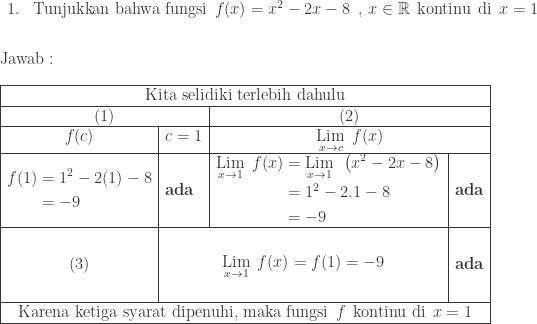 \begin{array}{ll}\\ 1.&\textrm{Tunjukkan bahwa fungsi}\: \: f(x)=x^{2}-2x-8\: \: ,\: x\in \mathbb{R}\: \: \textrm{kontinu}\: \: \textrm{di}\: \: x=1 \end{array}\\\\\\ \textrm{Jawab}:\\\\ \begin{array}{|c|l|l|l|}\hline \multicolumn{4}{|c|}{\textrm{Kita selidiki terlebih dahulu}}\\\hline \multicolumn{2}{|c|}{(1)}&\multicolumn{2}{|c|}{(2)}\\\hline f(c)&c=1&\multicolumn{2}{|c|}{\underset{x\rightarrow c}{\textrm{Lim}}\: \: f(x)}\\\hline \begin{aligned}f(1)&=1^{2}-2(1)-8\\ &=-9 \end{aligned}&\textbf{ada}&\begin{aligned}\underset{x\rightarrow 1}{\textrm{Lim}}\: \: f(x)&=\underset{x\rightarrow 1}{\textrm{Lim}}\: \: \left ( x^{2}-2x-8 \right )\\ &=1^{2}-2.1-8\\ &=-9\end{aligned}&\textbf{ada}\\\hline (3)&\multicolumn{2}{|c|}{\begin{aligned}&\\ \underset{x\rightarrow 1}{\textrm{Lim}}\: \: f(x)&=f(1)=-9\\ & \end{aligned}}&\textbf{ada}\\\hline \multicolumn{4}{|c|}{\textrm{Karena ketiga syarat dipenuhi, maka fungsi}\: \: f\: \: \textrm{kontinu di}\: \: x=1}\\\hline \end{array}