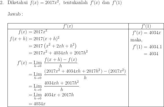 \begin{array}{ll}\\ 2.&\textrm{Diketahui}\: \: f(x)=2017x^{2},\: \: \textrm{tentukanlah}\: \: {f}'(x)\: \: \textrm{dan}\: \: {f}'(1)\\ &\\ &\textrm{Jawab}:\\\\ &\begin{array}{|c|c|}\hline {f}'(x)&{f}'(1)\\\hline \begin{aligned}f(x)&=2017x^{2}\\ f(x+h)&=2017(x+h)^{2}\\ &=2017\left ( x^{2}+2xh+h^{2} \right )\\ &=2017x^{2}+4034xh+2017h^{2}\\ {f}'(x)&=\underset{h\rightarrow 0}{\textrm{Lim}}\: \: \displaystyle \frac{f(x+h)-f(x)}{h}\\ &=\underset{h\rightarrow 0}{\textrm{Lim}}\: \: \displaystyle \frac{\left (2017x^{2}+4034xh+2017h^{2} \right )-\left (2017x^{2} \right )}{h}\\ &=\underset{h\rightarrow 0}{\textrm{Lim}}\: \: \displaystyle \frac{4034xh+2017h^{2}}{h}\\ &=\underset{h\rightarrow 0}{\textrm{Lim}}\: \: \displaystyle 4034x+2017h\\ &=4034x \end{aligned}&\begin{aligned}{f}'(x)&=4034x\\ \textrm{maka},&\\ {f}'(1)&=4034.1\\ &=4034\\ &\\ &\\ &\\ &\\ &\\ &\\ & \end{aligned}\\\hline \end{array}\end{array}