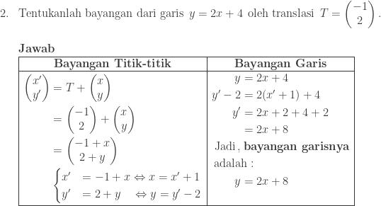 \begin{array}{ll}\\ 2.&\textrm{Tentukanlah bayangan dari garis}\: \: y=2x+4\: \: \textrm{oleh translasi}\: \: T=\begin{pmatrix} -1\\ 2 \end{pmatrix}.\\\\ &\textbf{Jawab}\\ &\begin{array}{|c|c|}\hline \textbf{Bayangan Titik-titik}&\textbf{Bayangan Garis}\\\hline \begin{aligned}\begin{pmatrix} x'\\ y' \end{pmatrix}&=T+\begin{pmatrix} x\\ y \end{pmatrix}\\ &=\begin{pmatrix} -1\\ 2 \end{pmatrix}+\begin{pmatrix} x\\ y \end{pmatrix}\\ &=\begin{pmatrix} -1+x\\ 2+y \end{pmatrix}\\ &\begin{cases} x' & =-1+x\Leftrightarrow x=x'+1 \\ y' & =2+y\quad\Leftrightarrow y=y'-2 \end{cases} \end{aligned}&\begin{aligned}y&=2x+4\\ y'-2&=2(x'+1)+4\\ y'&=2x+2+4+2\\ &=2x+8\\ \textrm{Jadi}\, ,&\: \textbf{bayangan garisnya}\\ \textrm{adala}&\textrm{h}:\\ y&=2x+8\\ & \end{aligned}\\\hline \end{array} \end{array}