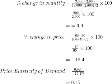 5 1 Price Elasticity of Demand and Price Elasticity of