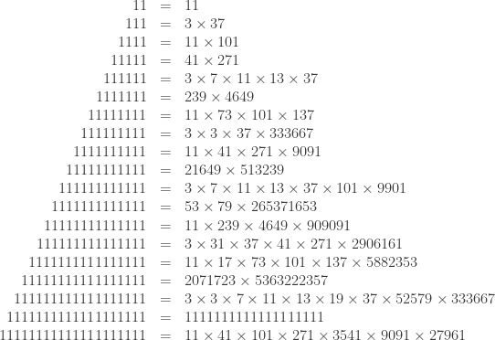 \begin{array}{rcl} 11 & = & 11\\  111 & = & 3 \times 37\\  1111 & = & 11 \times 101\\  11111 & = & 41 \times 271\\  111111 & = & 3 \times 7 \times 11 \times 13 \times 37\\  1111111 & = & 239 \times 4649\\  11111111 & = & 11 \times 73 \times 101 \times 137\\  111111111 & = & 3 \times 3 \times 37 \times 333667\\  1111111111 & = & 11 \times 41 \times 271 \times 9091\\  11111111111 & = & 21649 \times 513239\\  111111111111 & = & 3 \times 7 \times 11 \times 13 \times 37 \times 101 \times 9901\\  1111111111111 & = & 53 \times 79 \times 265371653\\  11111111111111 & = & 11 \times 239 \times 4649 \times 909091\\  111111111111111 & = & 3 \times 31 \times 37 \times 41 \times 271 \times 2906161\\  1111111111111111 & = & 11 \times 17 \times 73 \times 101 \times 137 \times 5882353\\  11111111111111111 & = & 2071723 \times 5363222357\\  111111111111111111 & = & 3 \times 3 \times 7 \times 11 \times 13 \times 19 \times 37 \times 52579 \times 333667\\  1111111111111111111 & = & 1111111111111111111\\  11111111111111111111 & = & 11 \times 41 \times 101 \times 271 \times 3541 \times 9091 \times 27961 \end{array}