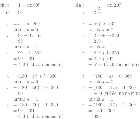 \begin{array}{rlccrl} \sin x &= 1 = \sin 90^0 &&& \sin x &= -\dfrac{1}{2} = \sin 210^0\\ \alpha &= 90 &&& \alpha &= 210\\ &&&&&\\ x &= \alpha + k \cdot 360 &&& x &= \alpha + k \cdot 360\\ & \text{untuk } k=0 &&& &\text{untuk } k=0\\ x &= 90 + 0 \cdot 360 &&& x &= 210 + 0 \cdot 360\\ &= 90 &&& &= 210\\ & \text{untuk } k=1 &&& &\text{untuk } k=1\\ x &= 90 + 1 \cdot 360 &&& x &= 210 + 1 \cdot 360\\ &= 90 + 360 &&& &= 210 + 360\\ &= 450 \text{ (tidak memenuhi)} &&& &= 570 \text{ (tidak memenuhi)}\\ &&&&&\\ x &= (180-\alpha) + k \cdot 360 &&& x &= (180-\alpha) + k \cdot 360\\ & \text{untuk } k=0 &&& &\text{untuk } k=0\\ x &= (180-90) + 0 \cdot 360 &&& x &= (180-210) + 0 \cdot 360\\ &= 90 &&& &= -30 \text{ (tidak memenuhi)}\\ & \text{untuk } k=1 &&& &\text{untuk } k=1\\ x &= (180-90) + 1 \cdot 360 &&& x &= (180-210) + 1 \cdot 360\\ &= 90 + 360 &&& &= -30 + 360^0\\ &= 450 \text{ (tidak memenuhi)} &&& &= 330 \end{array}