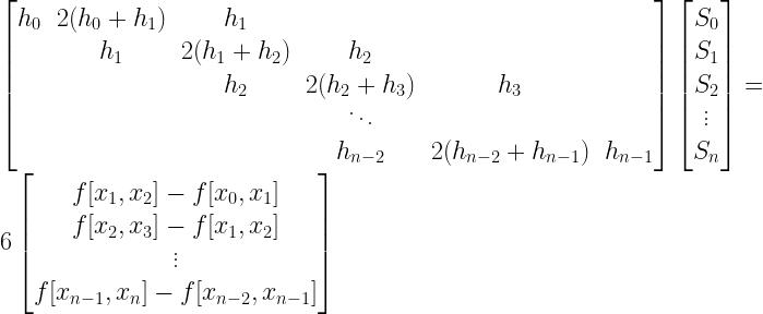Cubic Spline (Piecewise Interpolation) - C PROGRAM - BragitOff com