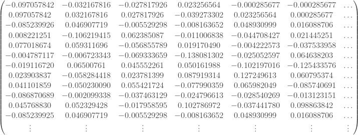 \begin{pmatrix} -0.097057842 & -0.032167816 & -0.027817926 & 0.023256564 & -0.000285677 & -0.000285677 & \ldots \\ 0.097057842 & 0.032167816 & 0.027817926 & -0.039273302 & 0.023256564 & 0.000285677 & \ldots \\ -0.085239926 & 0.046907719 & -0.005529298 & -0.008163652 & 0.048930999 & 0.016088706 & \ldots \\ 0.008221251 & -0.106219415 & 0.062385087 & -0.011006838 & -0.044708427 & 0.021445251 & \ldots \\ 0.077018674 & 0.059311696 & -0.056855789 & 0.019170490 & -0.004222573 & -0.037533958 & \ldots \\ -0.004787117 & -0.006723343 & -0.069333659 & -0.138081302 & -0.025052597 & 0.064638203 & \ldots \\ -0.019116720 & 0.06500761 & 0.045552261 & 0.050161988 & -0.102197016 & -0.125433576 & \ldots \\ 0.023903837 & -0.058284418 & 0.023781399 & 0.087919314 & 0.127249613 & 0.060795374 & \ldots \\ 0.041101859 & -0.050230090 & 0.055421724 & -0.077990359 & 0.065982049 & -0.085740691 & \ldots \\ -0.086870689 & -0.002099338 & -0.037463129 & -0.024796613 & -0.028540269 & -0.013123151 & \ldots \\ 0.045768830 & 0.052329428 & -0.017958595 & 0.102786972 & -0.037441780 & 0.098863842 & \ldots \\ -0.085239925 & 0.046907719 & -0.005529298 & -0.008163652 & 0.048930999 & 0.016088706 & \ldots \\ \vdots & \vdots & \vdots & \vdots & \vdots & \vdots & \vdots \end{pmatrix}