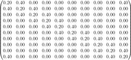 \begin{pmatrix} 0.20 & 0.40 & 0.00 & 0.00 & 0.00 & 0.00 & 0.00 & 0.00 & 0.00 & 0.40 \\ 0.40 & 0.20 & 0.40 & 0.00 & 0.00 & 0.00 & 0.00 & 0.00 & 0.00 & 0.00 \\ 0.00 & 0.40 & 0.20 & 0.40 & 0.00 & 0.00 & 0.00 & 0.00 & 0.00 & 0.00 \\ 0.00 & 0.00 & 0.40 & 0.20 & 0.40 & 0.00 & 0.00 & 0.00 & 0.00 & 0.00 \\ 0.00 & 0.00 & 0.00 & 0.40 & 0.20 & 0.40 & 0.00 & 0.00 & 0.00 & 0.00 \\ 0.00 & 0.00 & 0.00 & 0.00 & 0.40 & 0.20 & 0.40 & 0.00 & 0.00 & 0.00 \\ 0.00 & 0.00 & 0.00 & 0.00 & 0.00 & 0.40 & 0.20 & 0.40 & 0.00 & 0.00 \\ 0.00 & 0.00 & 0.00 & 0.00 & 0.00 & 0.00 & 0.40 & 0.20 & 0.40 & 0.00 \\ 0.00 & 0.00 & 0.00 & 0.00 & 0.00 & 0.00 & 0.00 & 0.40 & 0.20 & 0.40 \\ 0.40 & 0.00 & 0.00 & 0.00 & 0.00 & 0.00 & 0.00 & 0.00 & 0.40 & 0.20 \\ \end{pmatrix}