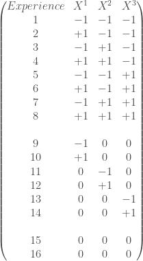\begin{pmatrix} Experience & X ^1 & X ^2 & X ^3 \\ 1 & -1 & -1 & -1 \\ 2 & +1 & -1 & -1 \\ 3 & -1 & +1 & -1 \\ 4 & +1 & +1 & -1 \\ 5 & -1 & -1 & +1 \\ 6 & +1 & -1 & +1 \\ 7 & -1 & +1 & +1 \\ 8 & +1 & +1 & +1 \\ & & & \\ 9 & -1 & 0 & 0 \\ 10 & +1 & 0 & 0 \\ 11 & 0 & -1 & 0 \\ 12 & 0 & +1 & 0 \\ 13 & 0 & 0 & -1 \\ 14 & 0 & 0 & +1 \\ & & & \\ 15 & 0 & 0 & 0 \\ 16 & 0 & 0 & 0 \end{pmatrix}