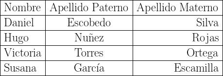 \begin{tabular}{|l|c|r|}  \hline  Nombre & Apellido Paterno & Apellido Materno \  \hline  Daniel & Escobedo & Silva \  \hline  Hugo & Nu\~nez& Rojas \  \hline  Victoria & Torres & Ortega \  \hline  Susana & Garc\'ia & Escamilla \  \hline  \end{tabular}