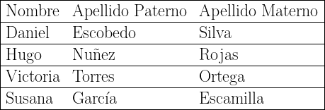\begin{tabular}{ lll }  \hline  Nombre & Apellido Paterno & Apellido Materno \\  \hline  Daniel & Escobedo & Silva \\  \hline  Hugo & Nu\~nez& Rojas \\  \hline  Victoria & Torres & Ortega \\  \hline  Susana & Garc\'ia & Escamilla \\  \hline  \end{tabular}