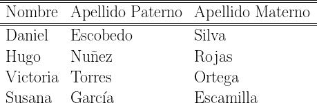 \begin{tabular}{lll}  \hline\hline  Nombre & Apellido Paterno & Apellido Materno \\  \hline\hline  Daniel & Escobedo & Silva \\  Hugo & Nu\~nez& Rojas \\  Victoria & Torres & Ortega \\  Susana & Garc\'ia & Escamilla \\  \end{tabular}