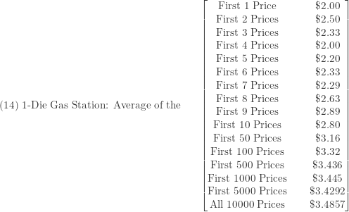 \displaystyle (14) \text{ 1-Die Gas Station: Average of the } \ \ \ \ \begin{bmatrix} \text{First 1 Price}&\text{ }&\$2.00 \\\text{First 2 Prices}&\text{ }&\$2.50 \\\text{First 3 Prices}&\text{ }&\$2.33 \\\text{First 4 Prices}&\text{ }&\$2.00 \\\text{First 5 Prices}&\text{ }&\$2.20 \\\text{First 6 Prices}&\text{ }&\$2.33 \\\text{First 7 Prices}&\text{ }&\$2.29 \\\text{First 8 Prices}&\text{ }&\$2.63 \\\text{First 9 Prices}&\text{ }&\$2.89 \\\text{First 10 Prices}&\text{ }&\$2.80  \\ \text{First 50 Prices}&\text{ }&\$3.16  \\ \text{First 100 Prices}&\text{ }&\$3.32  \\ \text{First 500 Prices}&\text{ }&\$3.436  \\ \text{First 1000 Prices}&\text{ }&\$3.445  \\ \text{First 5000 Prices}&\text{ }&\$3.4292 \\ \text{All 10000 Prices}&\text{ }&\$3.4857  \end{bmatrix}