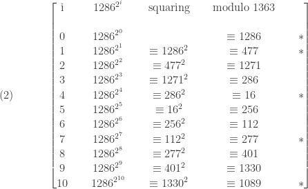 \displaystyle (2) \ \ \ \ \ \ \ \ \ \begin{bmatrix} \text{ i }&\text{ }&1286^{2^i}&\text{ }&\text{squaring}&\text{ }&\text{modulo } 1363&\text{ }&\text{ }  \\\text{ }&\text{ }&\text{ } \\ 0&\text{ }&1286^{2^0}&\text{ }&\text{ }&\text{ }&\equiv 1286&\text{ }&*  \\ 1&\text{ }&1286^{2^1}&\text{ }&\equiv 1286^2&\text{ }&\equiv 477&\text{ }&*  \\ 2&\text{ }&1286^{2^2}&\text{ }&\equiv 477^2&\text{ }&\equiv 1271&\text{ }&\text{ }  \\ 3&\text{ }&1286^{2^3}&\text{ }&\equiv 1271^2&\text{ }&\equiv 286&\text{ }&\text{ }  \\ 4&\text{ }&1286^{2^4}&\text{ }&\equiv 286^2&\text{ }&\equiv 16&\text{ }&*  \\ 5&\text{ }&1286^{2^5}&\text{ }&\equiv 16^2&\text{ }&\equiv 256&\text{ }&\text{ } \\ 6&\text{ }&1286^{2^6}&\text{ }&\equiv 256^2&\text{ }&\equiv 112&\text{ }&\text{ } \\ 7&\text{ }&1286^{2^7}&\text{ }&\equiv 112^2&\text{ }&\equiv 277&\text{ }&* \\ 8&\text{ }&1286^{2^8}&\text{ }&\equiv 277^2&\text{ }&\equiv 401&\text{ }&\text{ } \\ 9&\text{ }&1286^{2^9}&\text{ }&\equiv 401^2&\text{ }&\equiv 1330&\text{ }&\text{ } \\ 10&\text{ }&1286^{2^{10}}&\text{ }&\equiv 1330^2&\text{ }&\equiv 1089&\text{ }&*  \end{bmatrix}