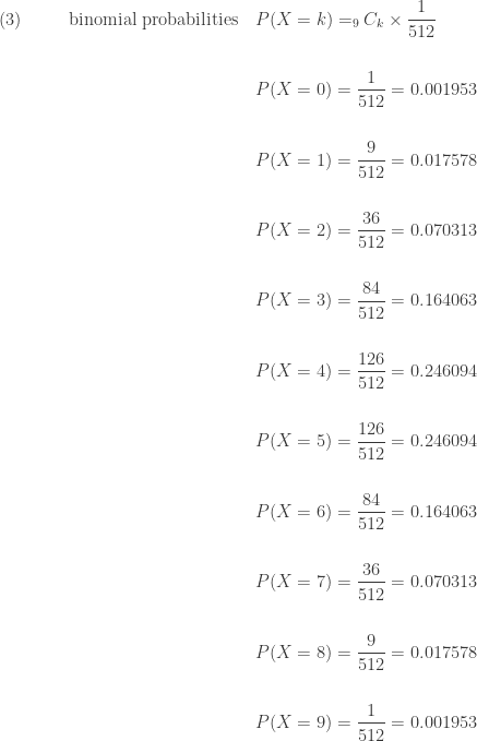 \displaystyle \begin{aligned}(3) \ \ \ \ \ \ \ \ \text{binomial probabilities} \ \ \ &P(X=k)=_9C_k \times \frac{1}{512} \\&\text{ } \\&P(X=0)=\frac{1}{512}=0.001953 \\&\text{ } \\&P(X=1)=\frac{9}{512}=0.017578 \\&\text{ } \\&P(X=2)=\frac{36}{512}=0.070313 \\&\text{ } \\&P(X=3)=\frac{84}{512}=0.164063 \\&\text{ } \\&P(X=4)=\frac{126}{512}=0.246094 \\&\text{ } \\&P(X=5)=\frac{126}{512}=0.246094 \\&\text{ } \\&P(X=6)=\frac{84}{512}=0.164063 \\&\text{ } \\&P(X=7)=\frac{36}{512}=0.070313 \\&\text{ } \\&P(X=8)=\frac{9}{512}=0.017578 \\&\text{ } \\&P(X=9)=\frac{1}{512}=0.001953 \end{aligned}