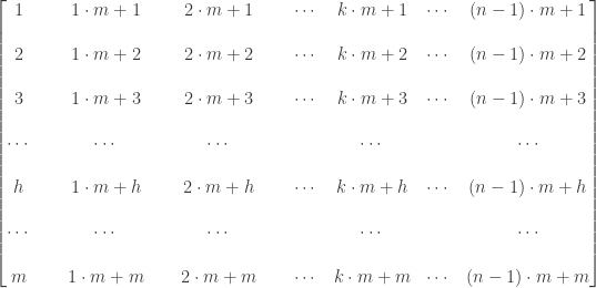 \displaystyle \begin{bmatrix} 1&\text{ }&1 \cdot m+1&\text{ }&2 \cdot m+1&\text{ }&\cdots&k \cdot m+1&\cdots&(n-1) \cdot m+1  \\\text{ }&\text{ }&\text{ }   \\2&\text{ }&1 \cdot m+2&\text{ }&2 \cdot m+2&\text{ }&\cdots&k \cdot m+2&\cdots&(n-1) \cdot m+2 \\\text{ }&\text{ }&\text{ } \\3&\text{ }&1 \cdot m+3&\text{ }&2 \cdot m+3&\text{ }&\cdots&k \cdot m+3&\cdots&(n-1) \cdot m+3 \\\text{ }&\text{ }&\text{ } \\\cdots&\text{ }&\cdots&\text{ }&\cdots&\text{ }&\text{ }&\cdots&\text{ }&\cdots \\\text{ }&\text{ }&\text{ }  \\h&\text{ }&1 \cdot m+h&\text{ }&2 \cdot m+h&\text{ }&\cdots&k \cdot m+h&\cdots&(n-1) \cdot m+h \\\text{ }&\text{ }&\text{ }  \\\cdots&\text{ }&\cdots&\text{ }&\cdots&\text{ }&\text{ }&\cdots&\text{ }&\cdots \\\text{ }&\text{ }&\text{ } \\m&\text{ }&1 \cdot m+m&\text{ }&2 \cdot m+m&\text{ }&\cdots&k \cdot m+m&\cdots&(n-1) \cdot m+m   \end{bmatrix}
