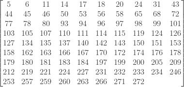 \displaystyle \begin{bmatrix} 5&6&11&14&17&18&20&24&31&43     \\ 44&45&46&50&53&56&58&65&68&72 \\ 77&78&80&93&94&96&97&98&99&101 \\ 103&105&107&110&111&114&115&119&124&126 \\ 127&134&135&137&140&142&143&150&151&153 \\ 158&162&163&166&167&170&172&174&176&178 \\ 179&180&181&183&184&197&199&200&205&209 \\ 212&219&221&224&227&231&232&233&234&246 \\ 253&257&259&260&263&266&271&272&\text{ }&\text{ }  \end{bmatrix}