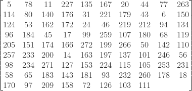 \displaystyle \begin{bmatrix} 5&78&11&227&135&167&20&44&77&263     \\ 114&80&140&176&31&221&179&43&6&150 \\ 124&53&162&172&24&46&219&212&94&134 \\ 96&184&45&17&99&259&107&180&68&119 \\ 205&151&174&166&272&199&266&50&142&110 \\ 257&233&200&14&163&197&137&101&246&56 \\ 98&234&271&127&153&224&115&105&253&231 \\ 58&65&183&143&181&93&232&260&178&18 \\ 170&97&209&158&72&126&103&111&\text{ }&\text{ }  \end{bmatrix}