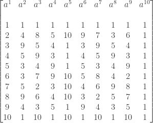 \displaystyle \begin{bmatrix} a^1&a^2&a^3&a^4&a^5&a^6&a^7&a^8&a^9&a^{10}  \\\text{ }&\text{ }&\text{ }   \\ 1&1&1&1&1&1&1&1&1&1 \\ 2&4&8&5&10&9&7&3&6&1 \\ 3&9&5&4&1&3&9&5&4&1 \\ 4&5&9&3&1&4&5&9&3&1 \\ 5&3&4&9&1&5&3&4&9&1 \\ 6&3&7&9&10&5&8&4&2&1 \\ 7&5&2&3&10&4&6&9&8&1 \\ 8&9&6&4&10&3&2&5&7&1 \\ 9&4&3&5&1&9&4&3&5&1 \\ 10&1&10&1&10&1&10&1&10&1 \end{bmatrix}