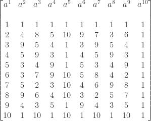 \displaystyle \begin{bmatrix} a^1&a^2&a^3&a^4&a^5&a^6&a^7&a^8&a^9&a^{10}  \\\text{ }&\text{ }&\text{ }   \\ 1&1&1&1&1&1&1&1&1&1 \\ 2&4&8&5&10&9&7&3&6&1 \\ 3&9&5&4&1&3&9&5&4&1 \\ 4&5&9&3&1&4&5&9&3&1 \\ 5&3&4&9&1&5&3&4&9&1 \\ 6&3&7&9&10&5&8&4&2&1 \\ 7&5&2&3&10&4&6&9&8&1 \\ 8&9&6&4&10&3&2&5&7&1 \\ 9&4&3&5&1&9&4&3&5&1 \\ 10&1&10&1&10&1&10&1&10&1 \end{bmatrix}