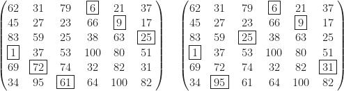 \displaystyle \begin{pmatrix} 62 & 31 & 79 & \fbox{6} & 21 & 37 \\ 45 & 27 & 23 & 66 & \fbox{9} & 17 \\ 83 & 59 & 25 & 38 & 63 & \fbox{25} \\ \fbox{1} & 37 & 53 & 100 & 80 & 51 \\ 69 & \fbox{72} & 74 & 32 & 82 & 31 \\ 34 & 95 & \fbox{61} & 64 & 100 & 82 \\ \end{pmatrix} \quad \begin{pmatrix} 62 & 31 & 79 & \fbox{6} & 21 & 37 \\ 45 & 27 & 23 & 66 & \fbox{9} & 17 \\ 83 & 59 & \fbox{25} & 38 & 63 & 25 \\ \fbox{1} & 37 & 53 & 100 & 80 & 51 \\ 69 & 72 & 74 & 32 & 82 & \fbox{31} \\ 34 & \fbox{95} & 61 & 64 & 100 & 82 \\ \end{pmatrix}