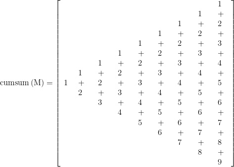 \displaystyle \text{cumsum}\left( \text{M} \right)=\left[ {\begin{array}{*{20}{c}} 1 & \begin{array}{l}1\\+\\2\end{array} & \begin{array}{l}1\\+\\2\\+\\3\end{array} & \begin{array}{l}1\\+\\2\\+\\3\\+\\4\end{array} & \begin{array}{l}1\\+\\2\\+\\3\\+\\4\\+\\5\end{array} & \begin{array}{l}1\\+\\2\\+\\3\\+\\4\\+\\5\\+\\6\end{array} & \begin{array}{l}1\\+\\2\\+\\3\\+\\4\\+\\5\\+\\6\\+\\7\end{array} & \begin{array}{l}1\\+\\2\\+\\3\\+\\4\\+\\5\\+\\6\\+\\7\\+\\8\end{array} & \begin{array}{l}1\\+\\2\\+\\3\\+\\4\\+\\5\\+\\6\\+\\7\\+\\8\\+\\9\end{array} \end{array}} \right]