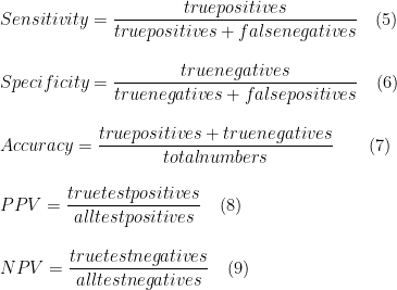 \displaystyle Sensitivity = \frac{true positives}{true positives + false negatives}\quad(5)\vspace{0.2in}\\  Specificity = \frac{true negatives}{true negatives + false positives}\quad(6)\vspace{0.2in}\\  Accuracy = \frac{true positives + true negatives}{total numbers}\qquad(7)\vspace{0.2in}\\  PPV = \frac{true test positives}{all test positives}\quad(8)\vspace{0.2in}\\  NPV = \frac{true test negatives}{all test negatives}\quad(9)